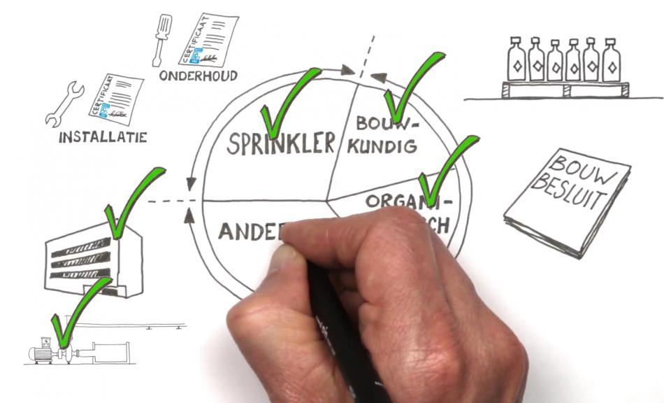 Certificatie van sprinklerinstallaties: hoe werkt dat precies?