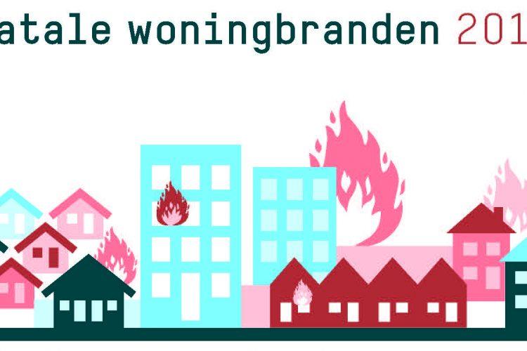 Roken en apparatuur belangrijkste oorzaken fatale woningbranden