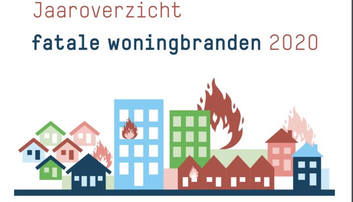 Jaaroverzicht fatale woningbranden 2020